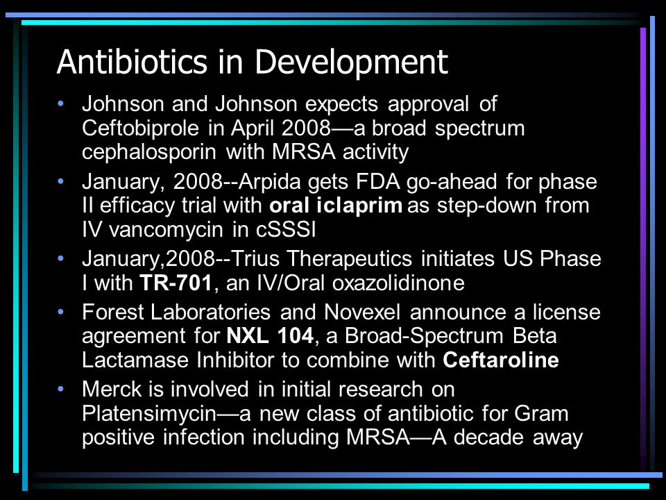 Antibiotics in Development