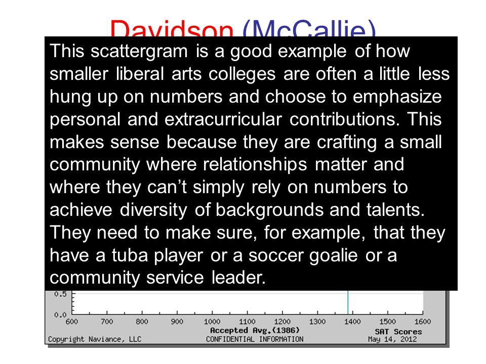 Davidson (McCallie)