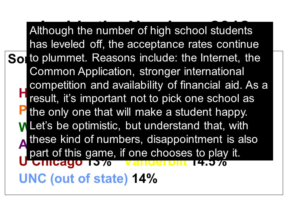 Inside the Numbers 2012 Some overall acceptance rates this year: