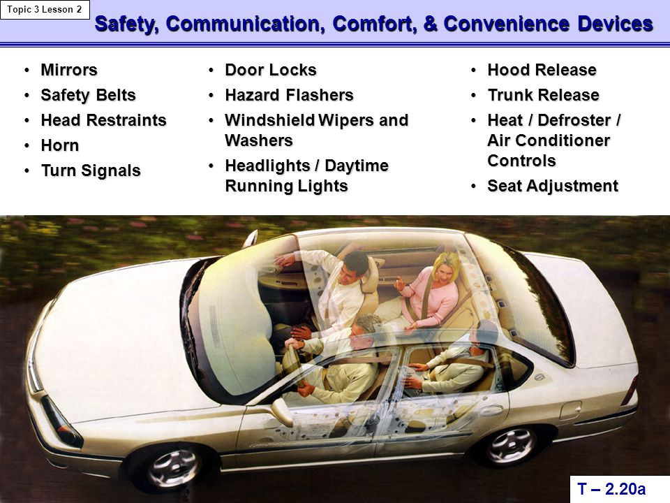 Safety, Communication, Comfort, & Convenience Devices