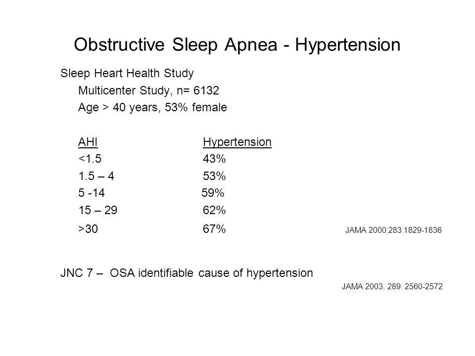Obstructive Sleep Apnea - Hypertension