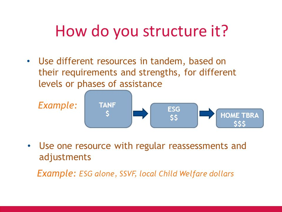 How do you structure it Use different resources in tandem, based on their requirements and strengths, for different levels or phases of assistance.