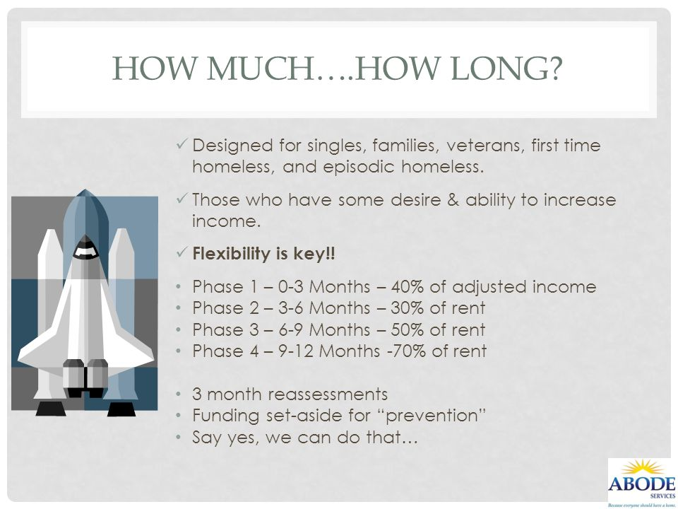 HOW MUCH….HOW LONG Designed for singles, families, veterans, first time homeless, and episodic homeless.