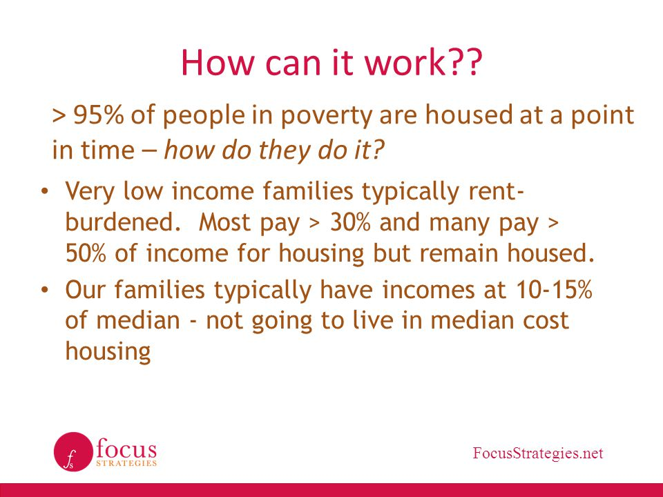 How can it work > 95% of people in poverty are housed at a point in time – how do they do it
