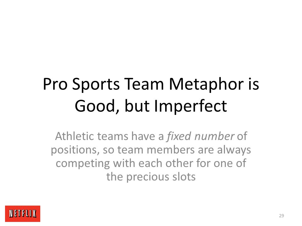 Pro Sports Team Metaphor is Good, but Imperfect