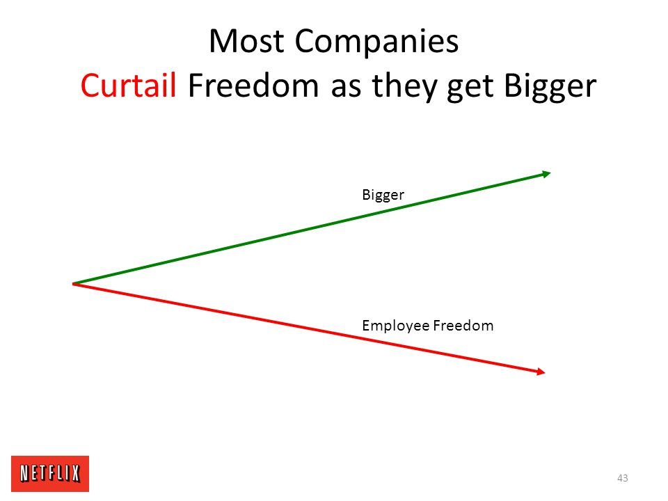 Most Companies Curtail Freedom as they get Bigger