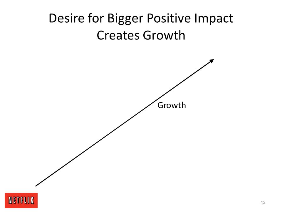 Desire for Bigger Positive Impact Creates Growth