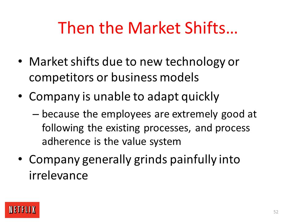 Then the Market Shifts…