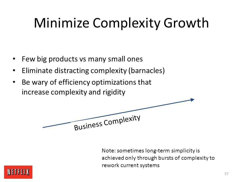 Minimize Complexity Growth