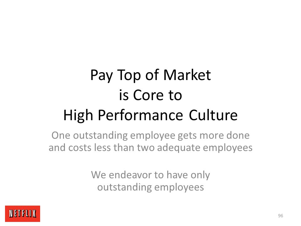 Pay Top of Market is Core to High Performance Culture