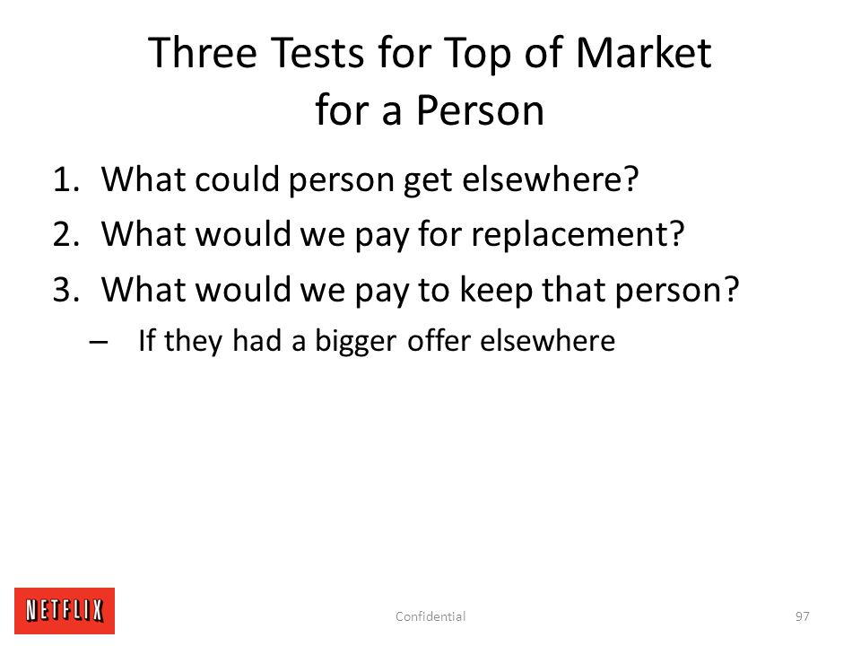 Three Tests for Top of Market for a Person