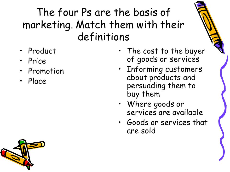 The four Ps are the basis of marketing