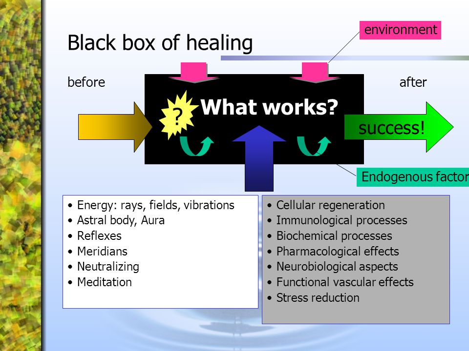 Black box of healing What works success! environment before after