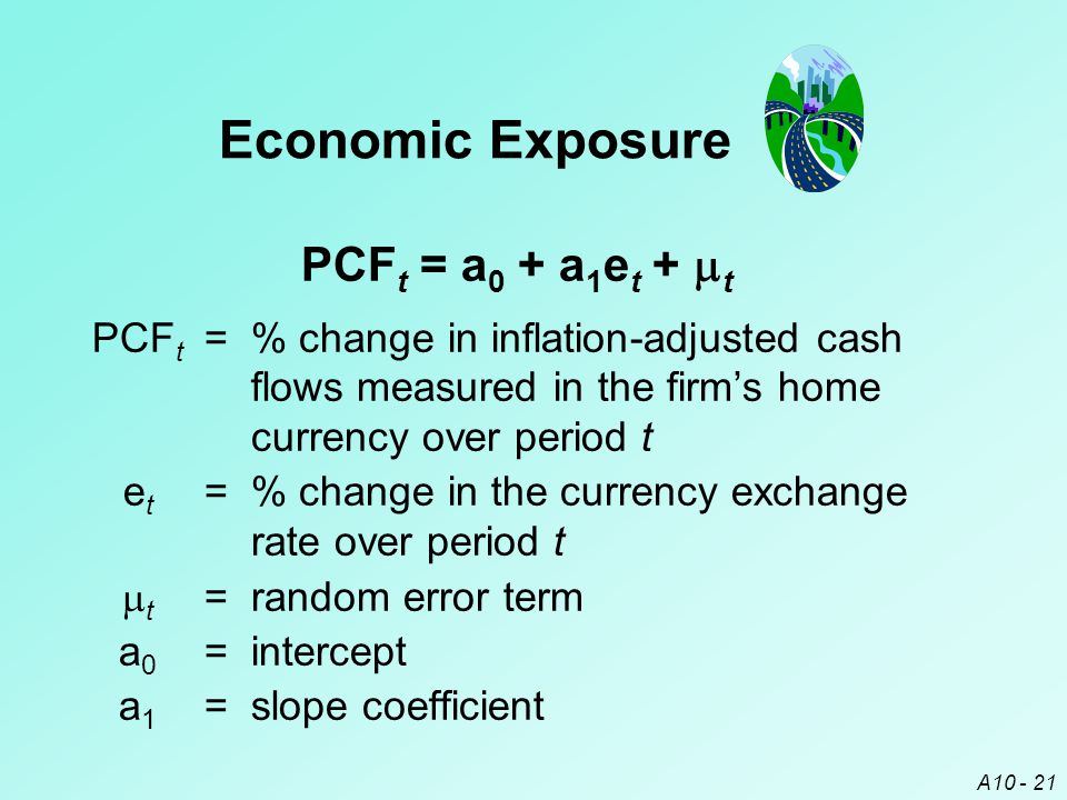 Economic Exposure PCFt = a0 + a1et + t