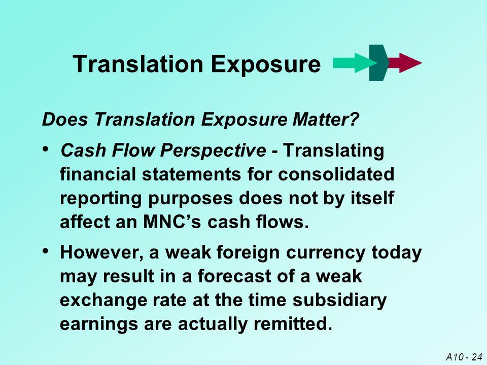 Translation Exposure Does Translation Exposure Matter