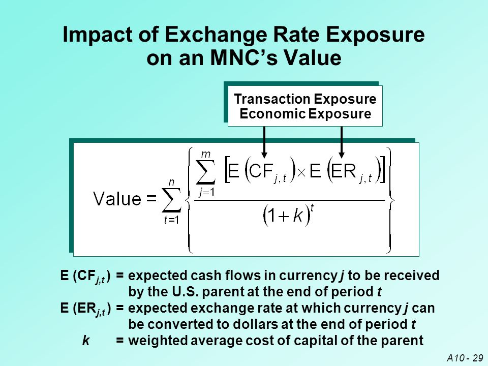Impact of Exchange Rate Exposure on an MNC's Value