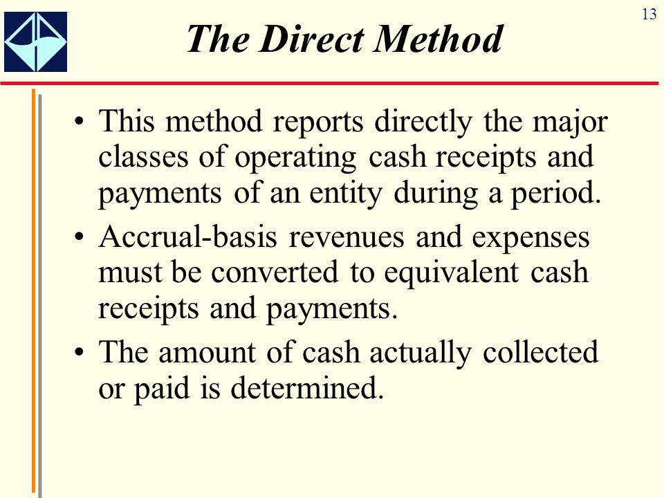 The Direct Method This method reports directly the major classes of operating cash receipts and payments of an entity during a period.