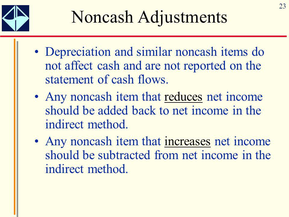 Noncash Adjustments Depreciation and similar noncash items do not affect cash and are not reported on the statement of cash flows.