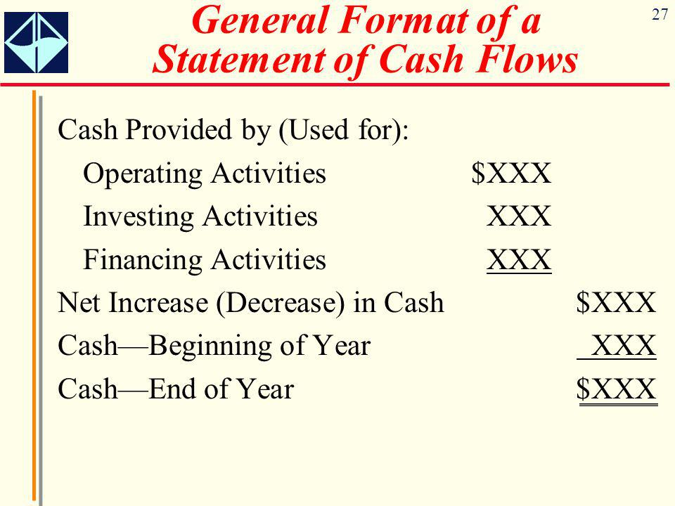 General Format of a Statement of Cash Flows