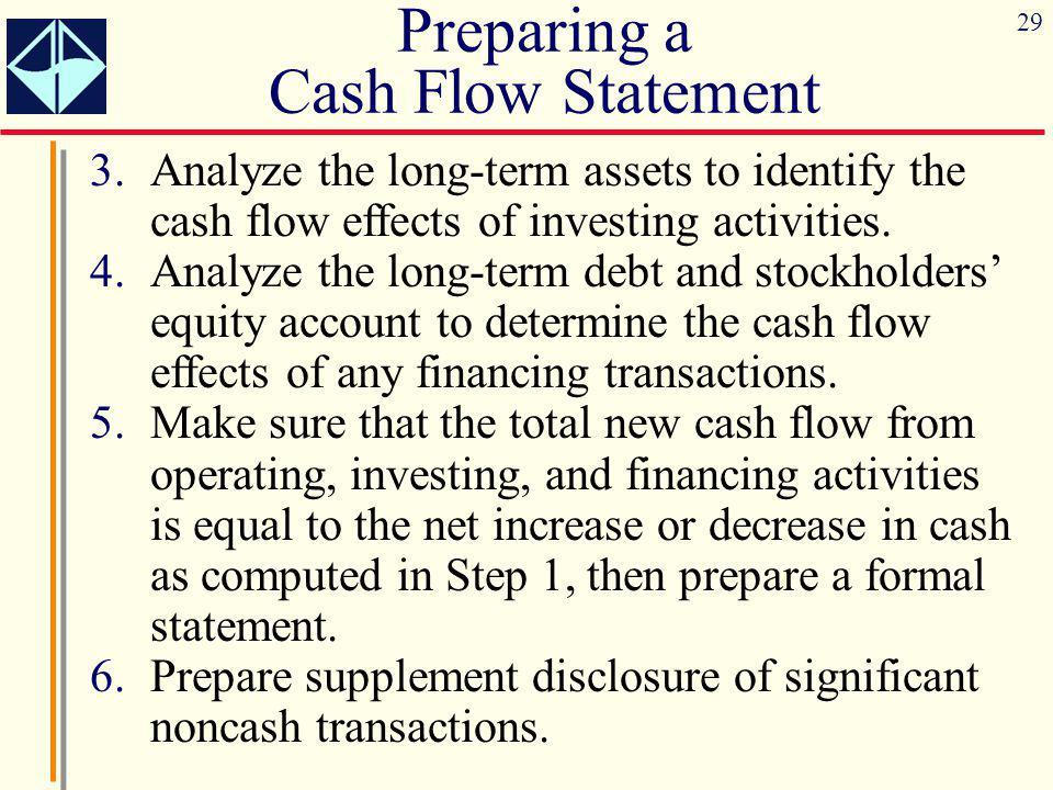 Preparing a Cash Flow Statement