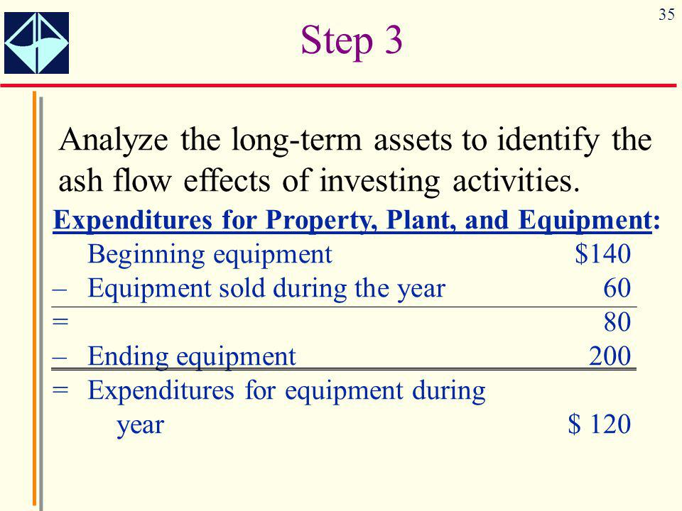 Step 3 Analyze the long-term assets to identify the ash flow effects of investing activities. Expenditures for Property, Plant, and Equipment: