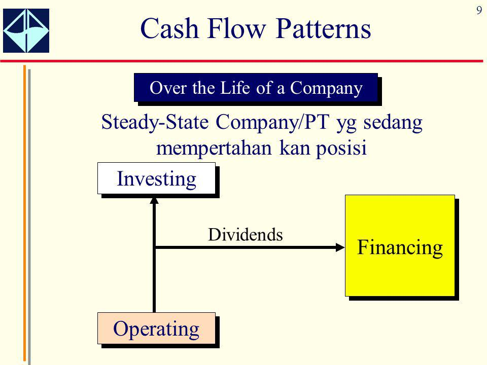 Cash Flow Patterns Over the Life of a Company. Steady-State Company/PT yg sedang mempertahan kan posisi.