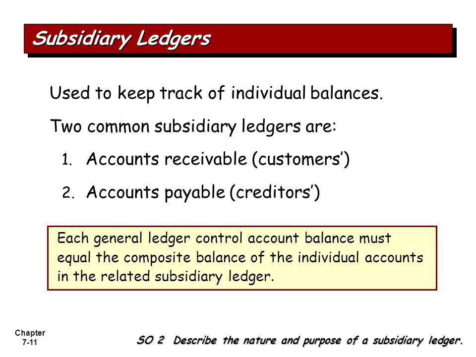 Subsidiary Ledgers Used to keep track of individual balances.
