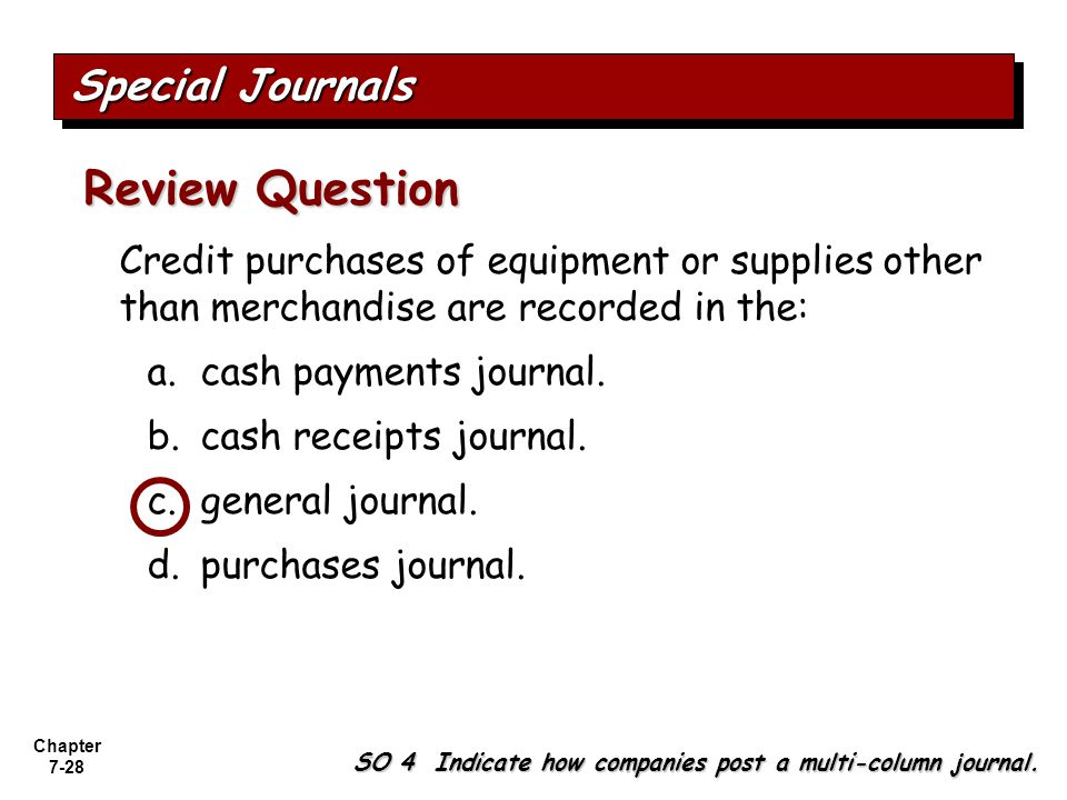 Review Question Special Journals