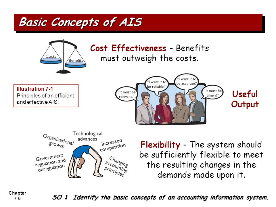 benefits and effectiveness of accounting