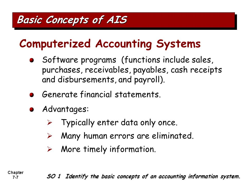 Computerized Accounting Systems