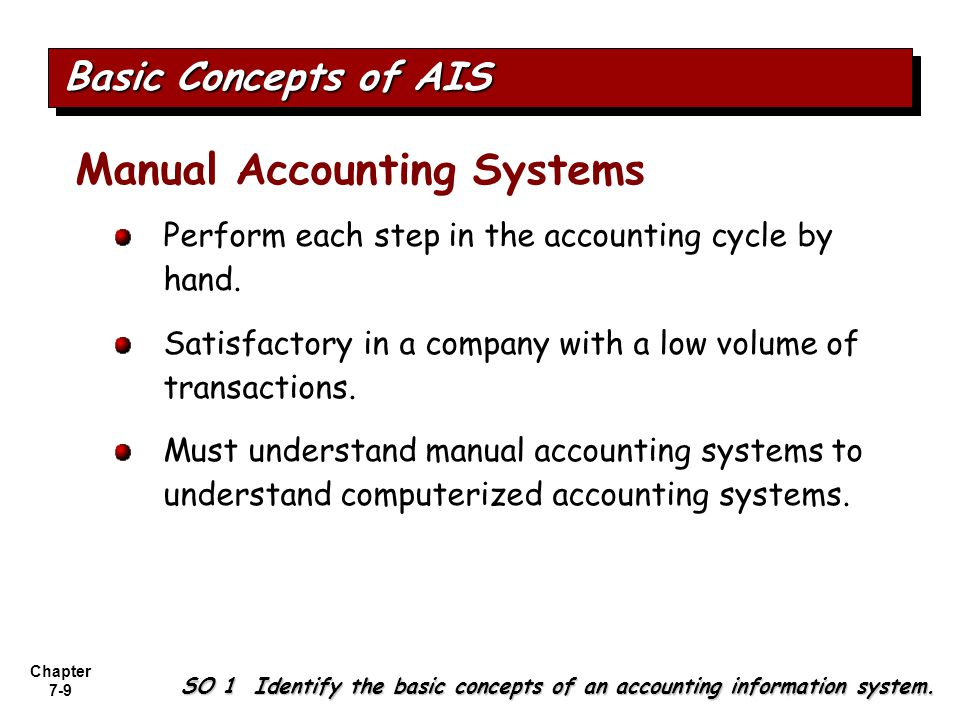 relationship between manual computerized accounting systems