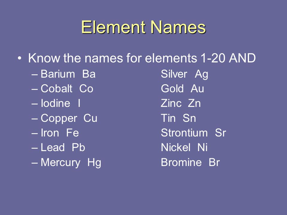 Element Names Know the names for elements 1-20 AND Barium Ba Silver Ag