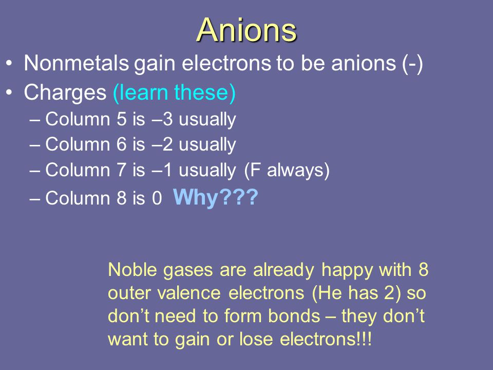 Anions Nonmetals gain electrons to be anions (-) Charges (learn these)