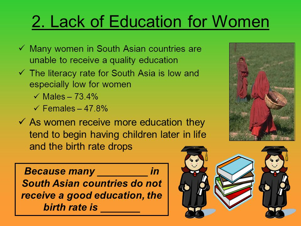 2. Lack of Education for Women