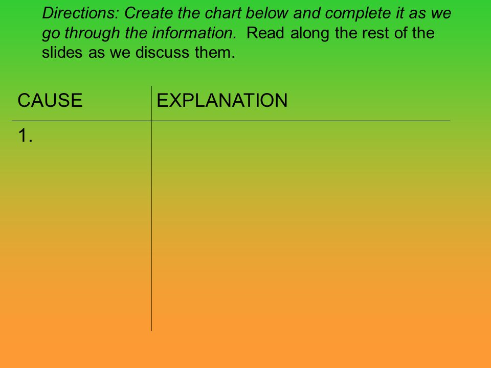 Directions: Create the chart below and complete it as we go through the information. Read along the rest of the slides as we discuss them.