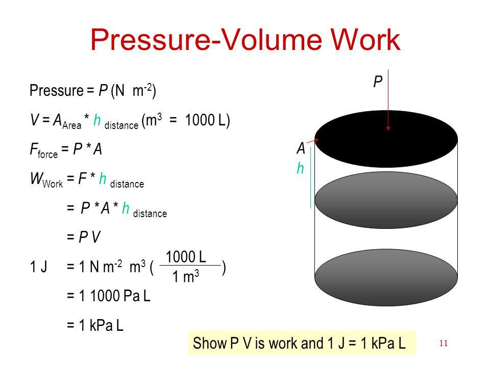 Pressure-Volume Work P Pressure = P (N m-2)