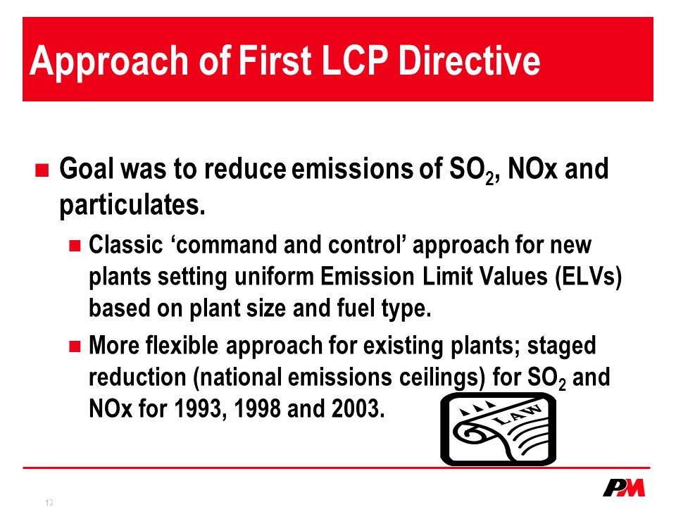 Approach of First LCP Directive
