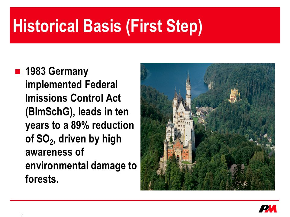 Historical Basis (First Step)