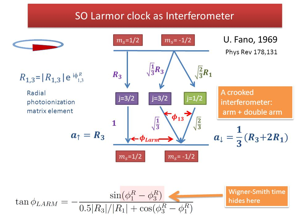 SO Larmor clock as Interferometer
