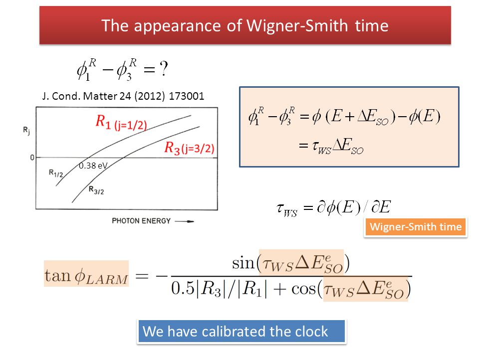 The appearance of Wigner-Smith time