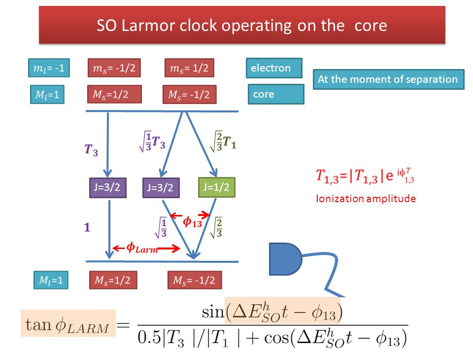 SO Larmor clock operating on the core