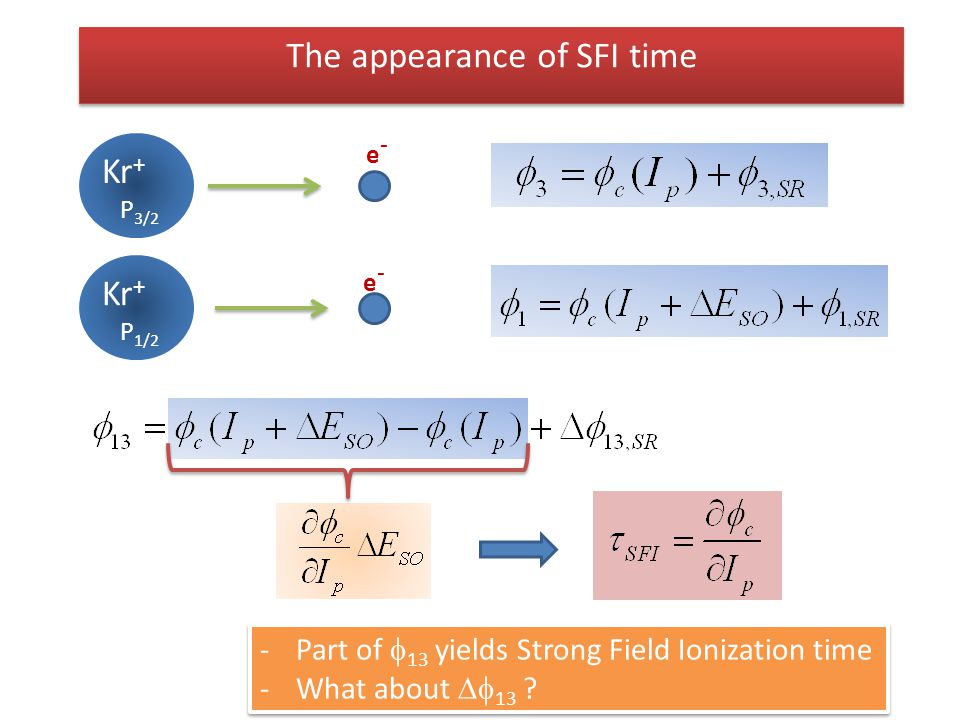 The appearance of SFI time