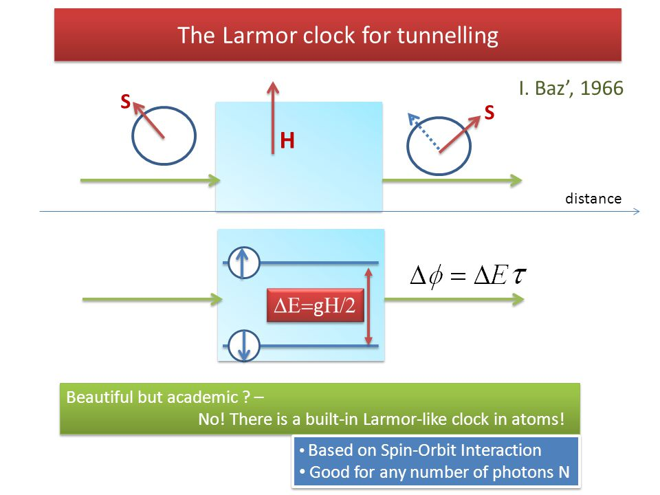 The Larmor clock for tunnelling