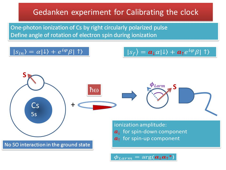 Gedanken experiment for Calibrating the clock