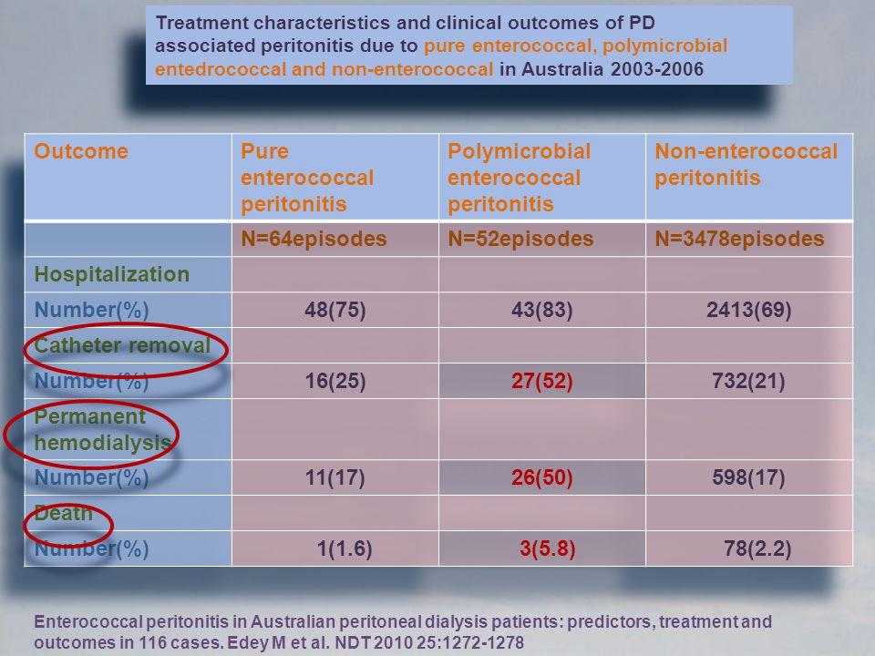 Pure enterococcal peritonitis Polymicrobial enterococcal peritonitis
