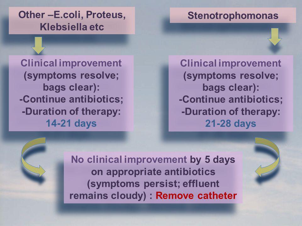 Other –E.coli, Proteus, Klebsiella etc Stenotrophomonas