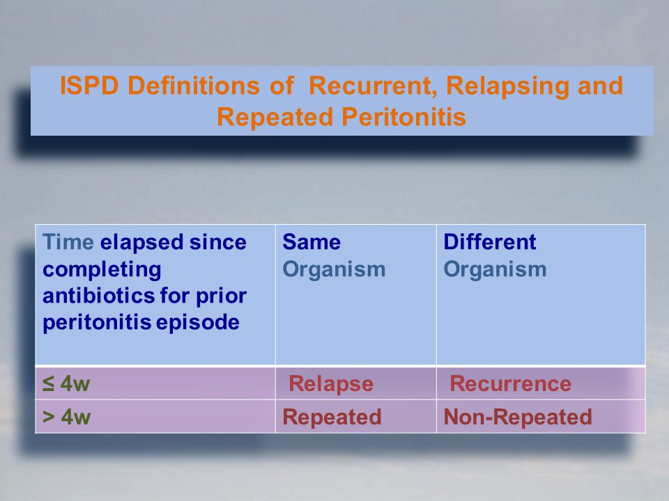 ISPD Definitions of Recurrent, Relapsing and Repeated Peritonitis