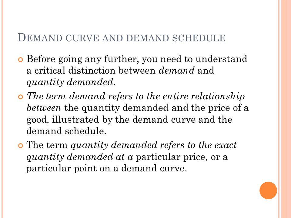 Demand curve and demand schedule