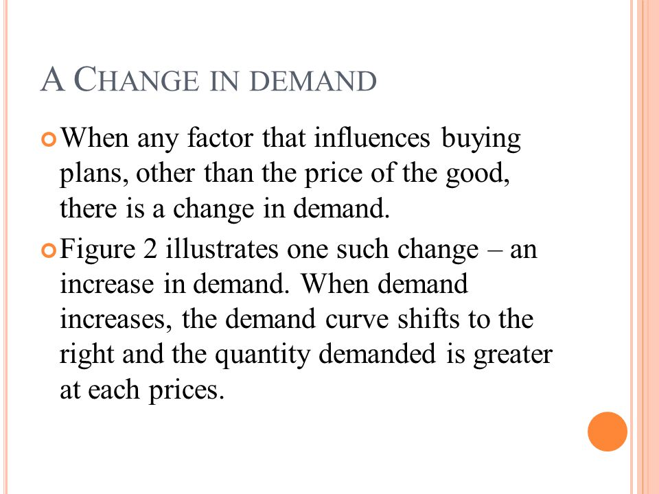 A Change in demand When any factor that influences buying plans, other than the price of the good, there is a change in demand.