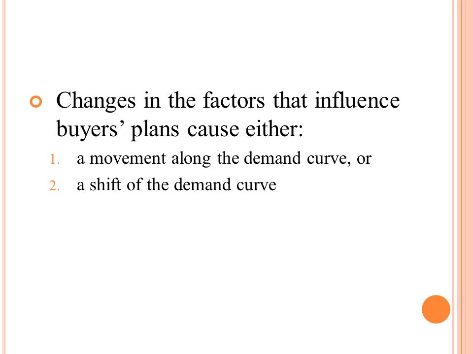 Changes in the factors that influence buyers' plans cause either: